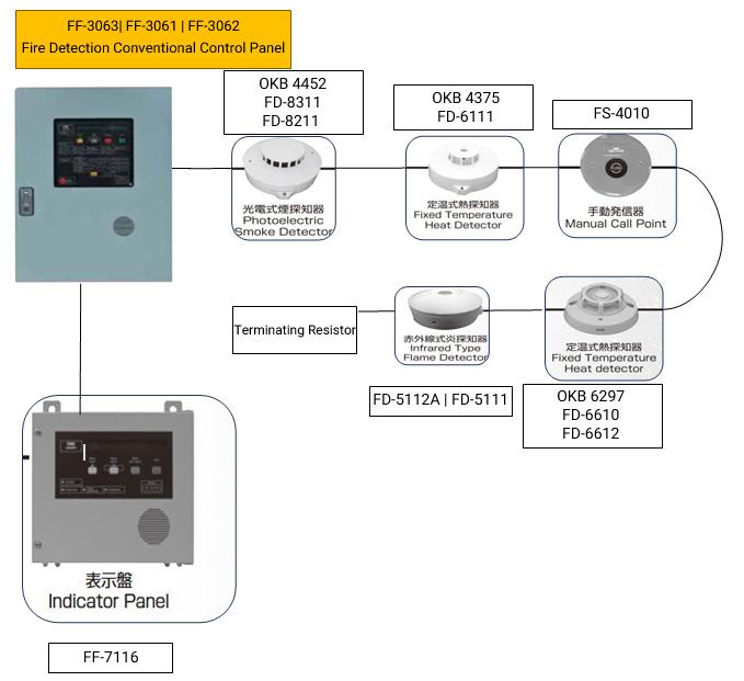 marine smoke detector Singapore